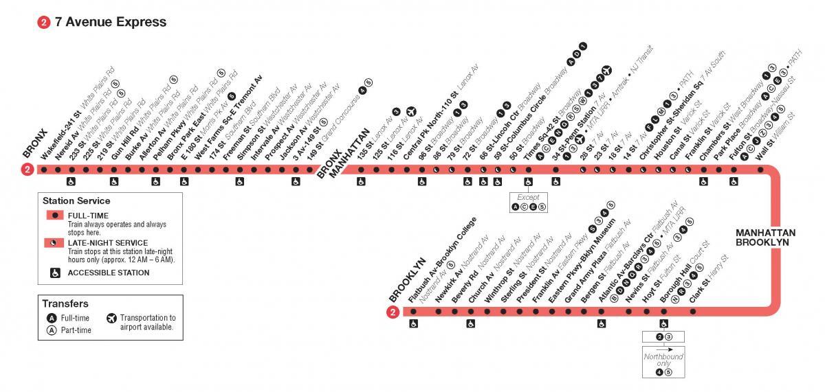 mta 2 tren mapa